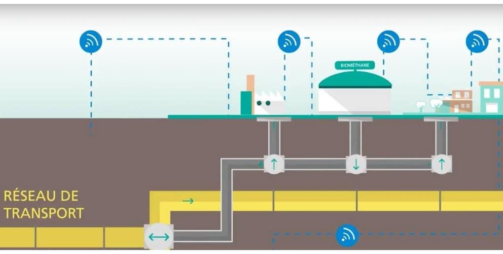 Le réseau de gaz intelligent selon West Grid Synergy