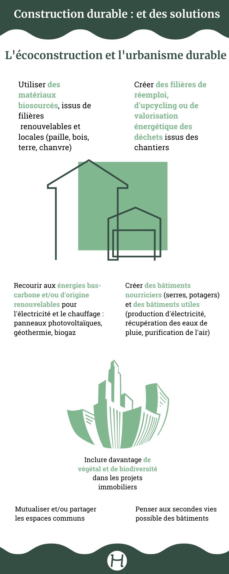 infographie construction durable