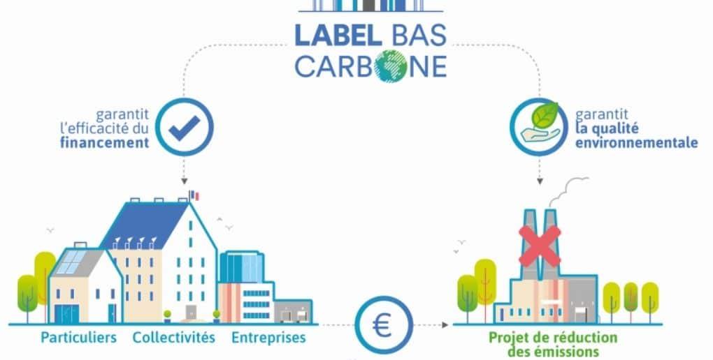 schéma label bas carbone